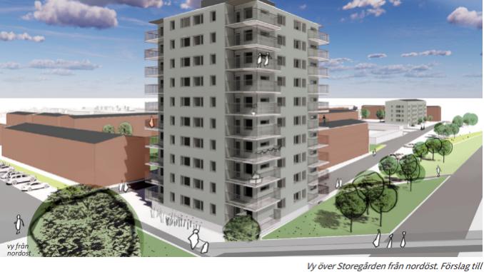 Storegårdens nyplanerade bebyggelse